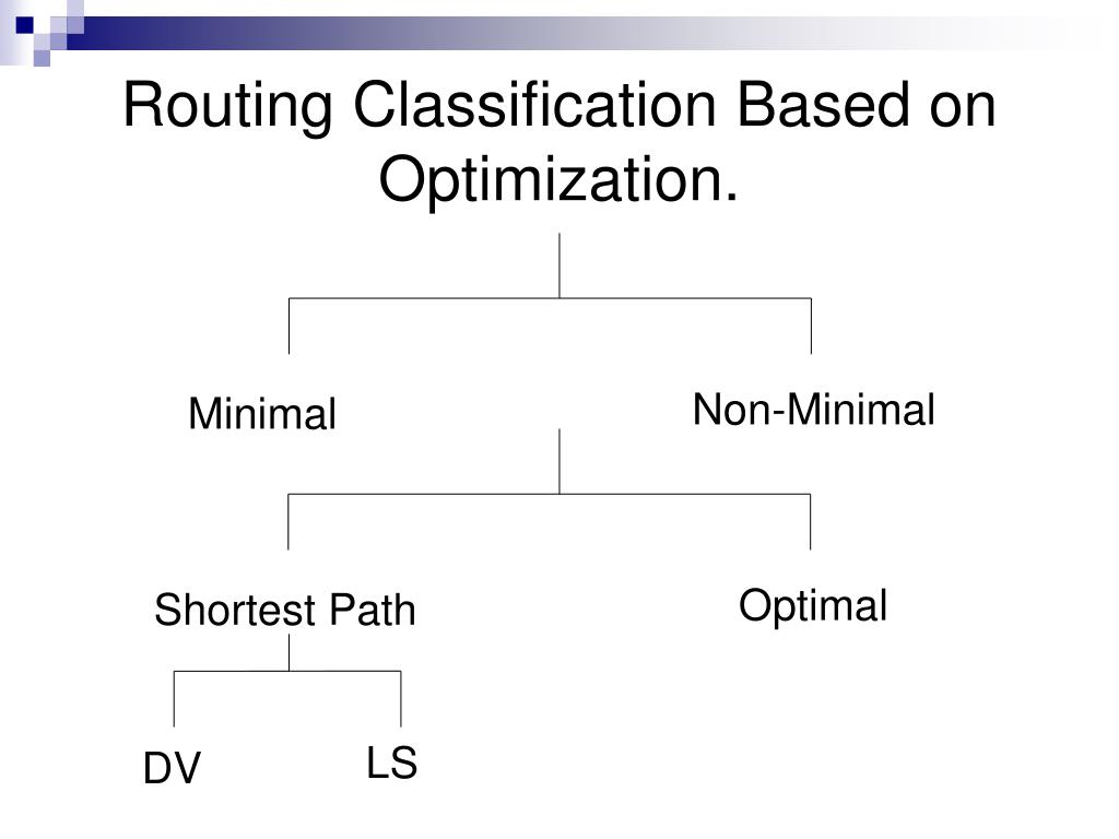 Routing Classification Based on Optimization.