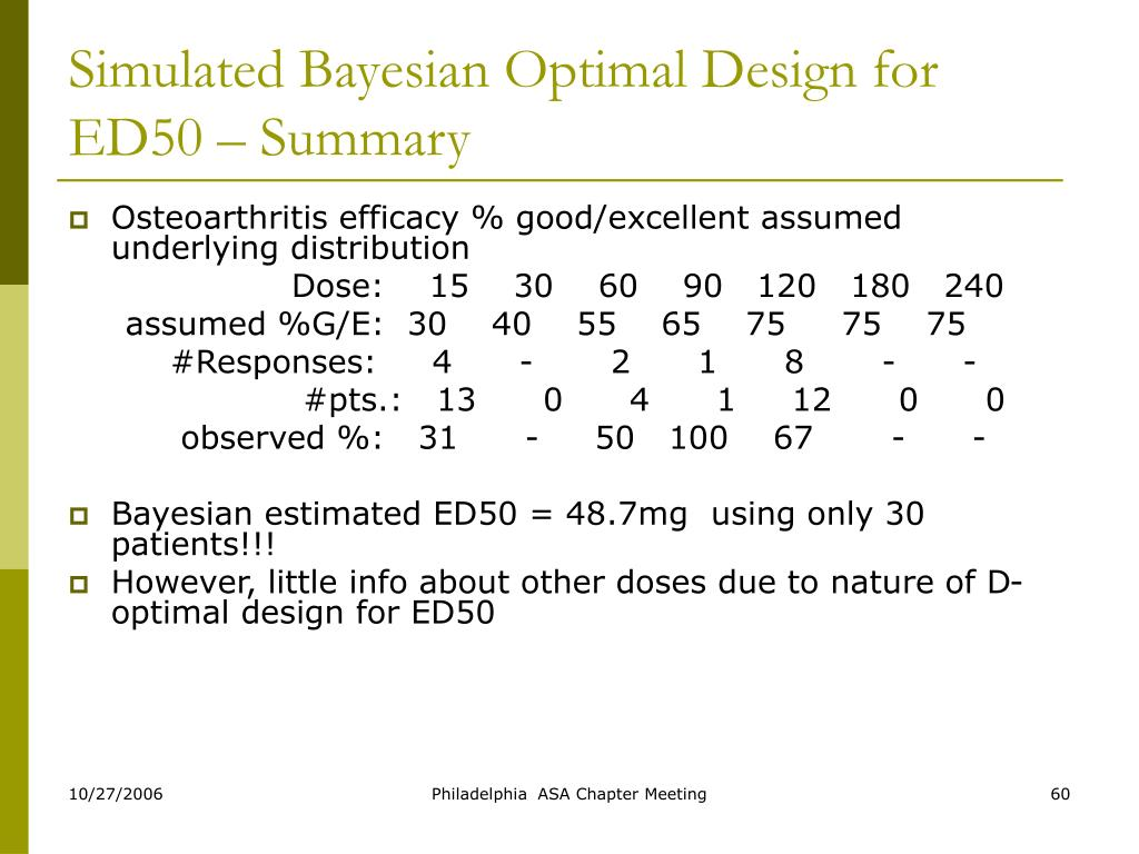 Simulated Bayesian Optimal Design for ED50 – Summary