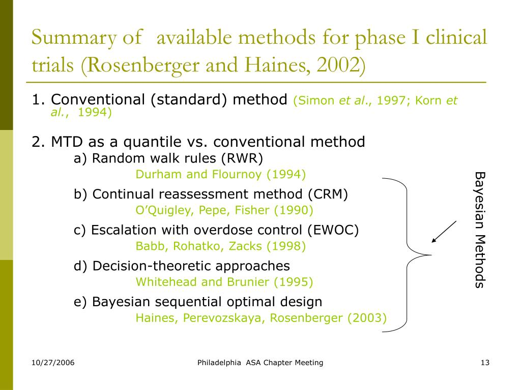 Summary of  available methods for phase I clinical trials (Rosenberger and Haines, 2002)