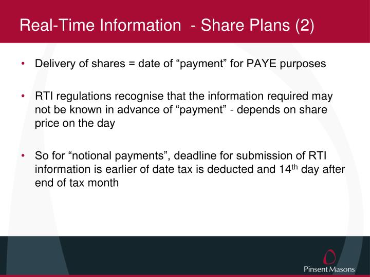 Real-Time Information  - Share Plans (2)