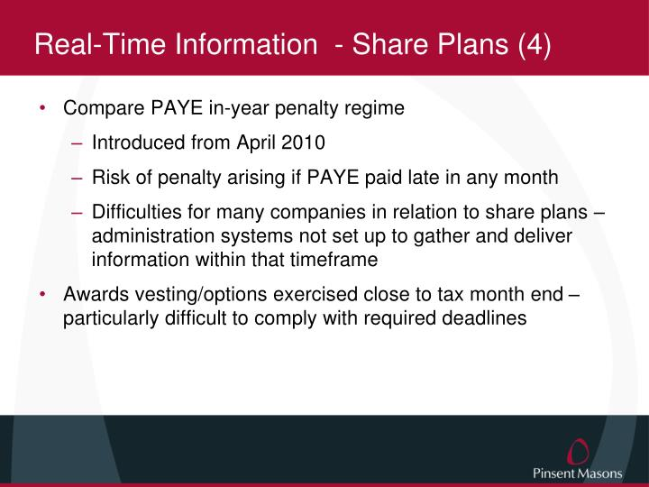 Real-Time Information  - Share Plans (4)
