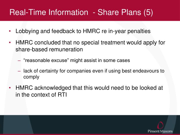 Real-Time Information  - Share Plans (5)