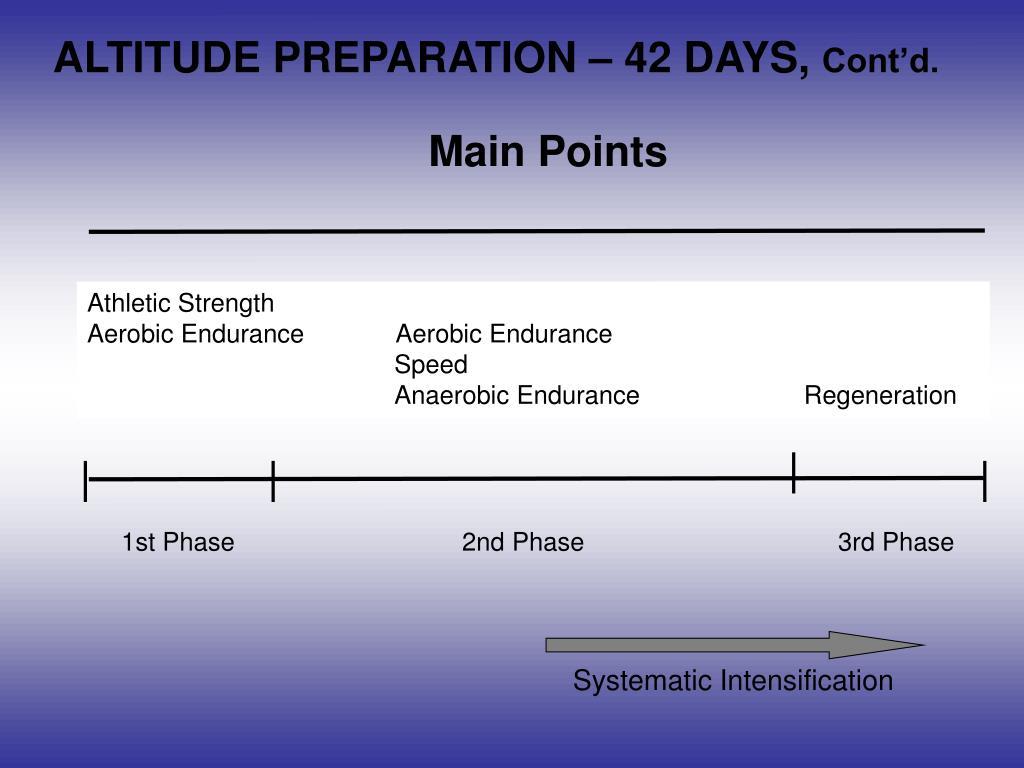 ALTITUDE PREPARATION – 42 DAYS,