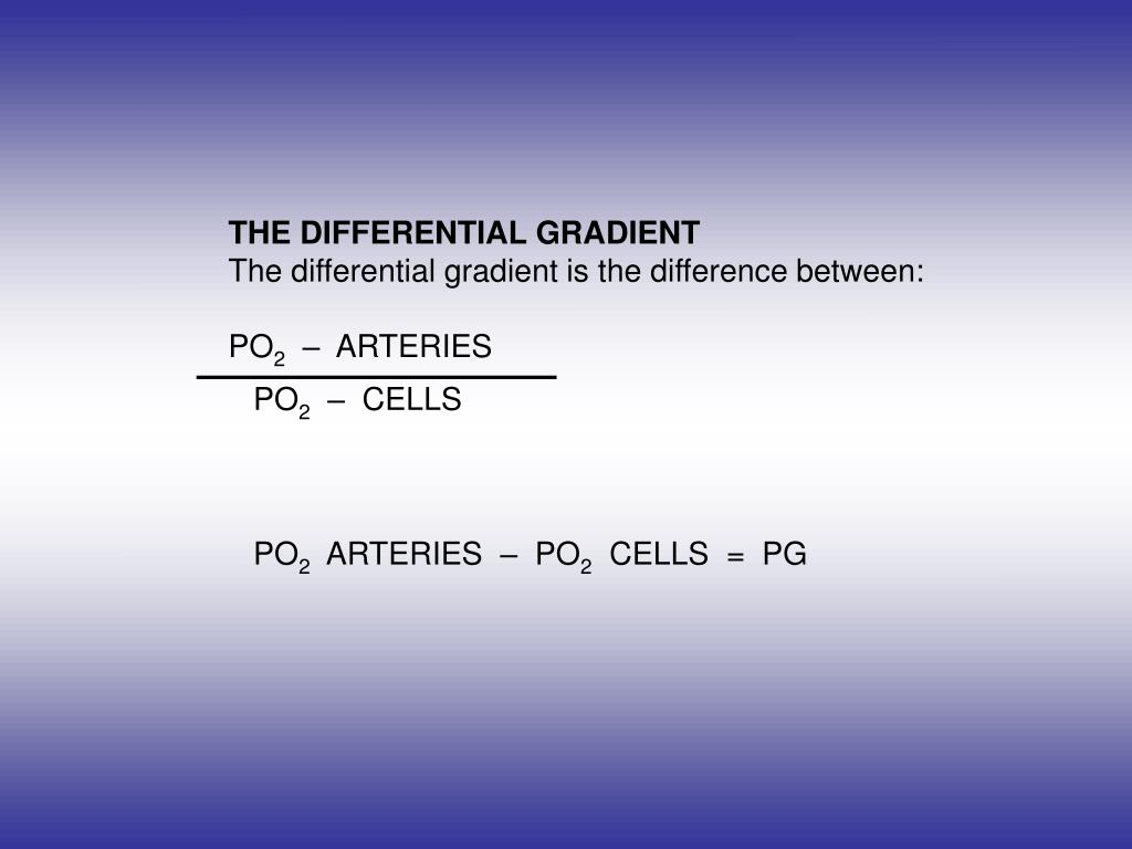 THE DIFFERENTIAL GRADIENT