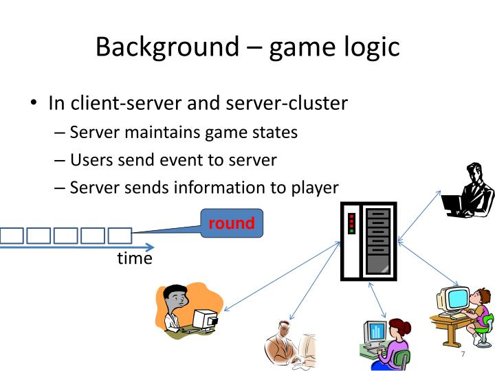 Background – game logic