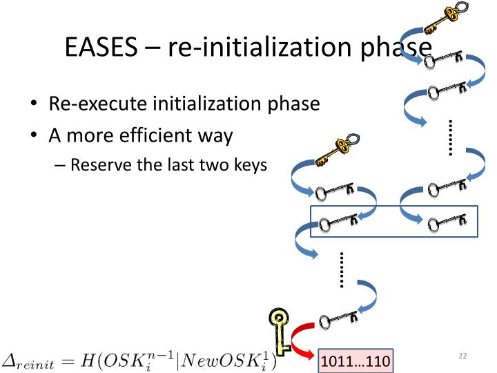 EASES – re-initialization phase