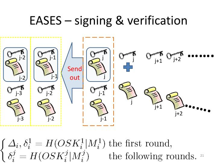 EASES – signing & verification