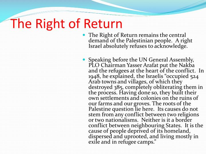 The Right of Return