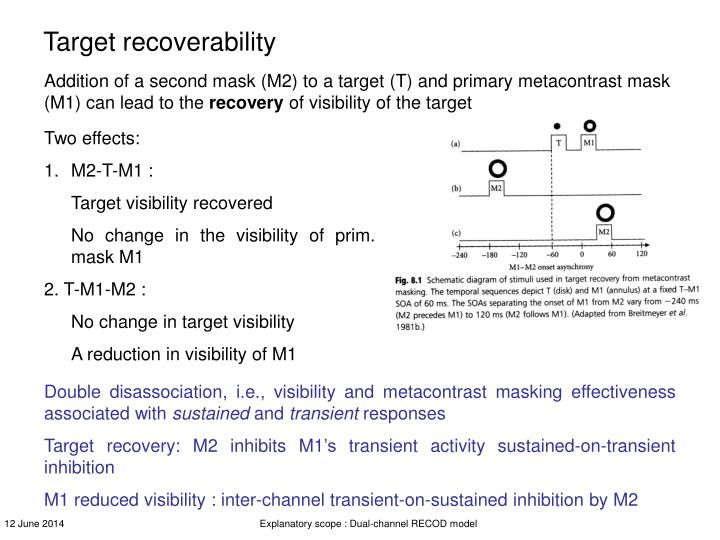 Target recoverability