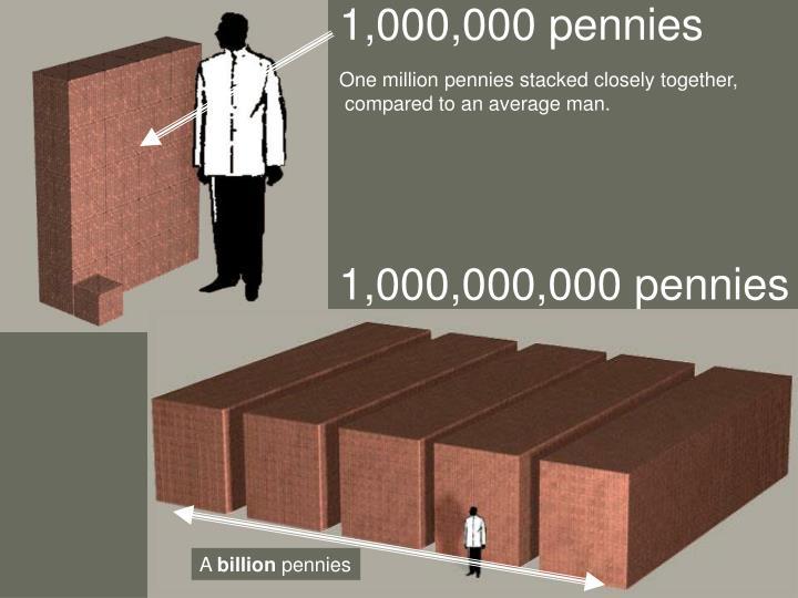 1,000,000 pennies