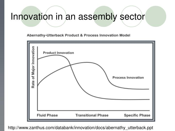Innovation in an assembly sector