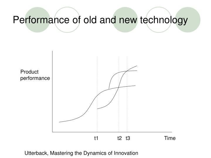 Performance of old and new technology