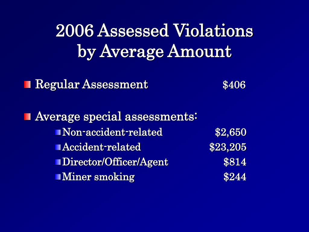 2006 Assessed Violations