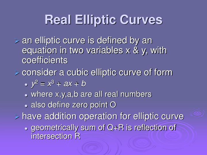 Real Elliptic Curves