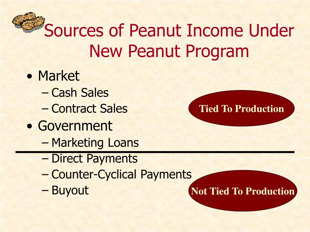Sources of Peanut Income Under New Peanut Program