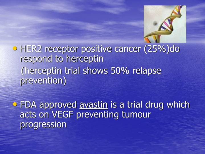 HER2 receptor positive cancer (25%)do respond to herceptin