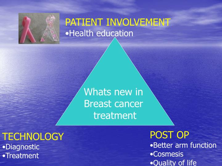 PATIENT INVOLVEMENT