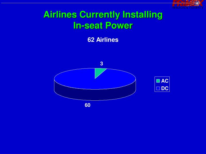 Airlines Currently Installing
