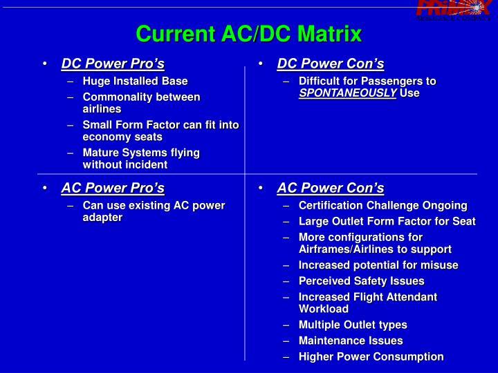DC Power Pro's