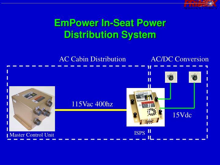 EmPower In-Seat Power