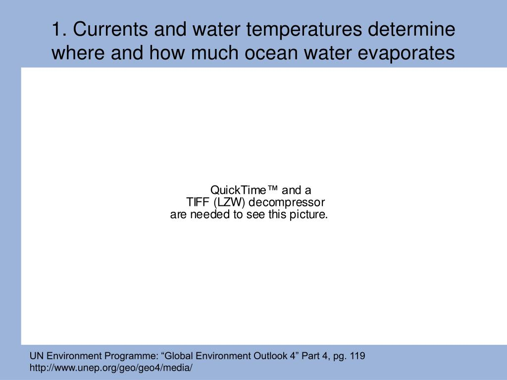 1. Currents and water temperatures determine where and how much ocean water evaporates