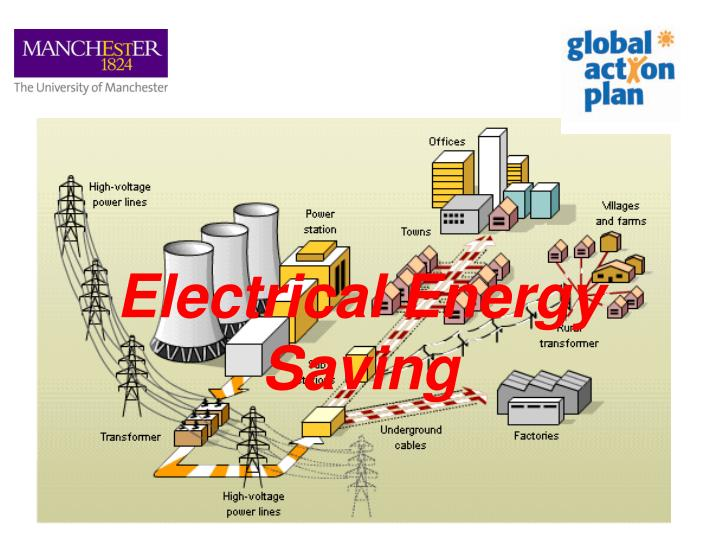 Electrical Energy Saving