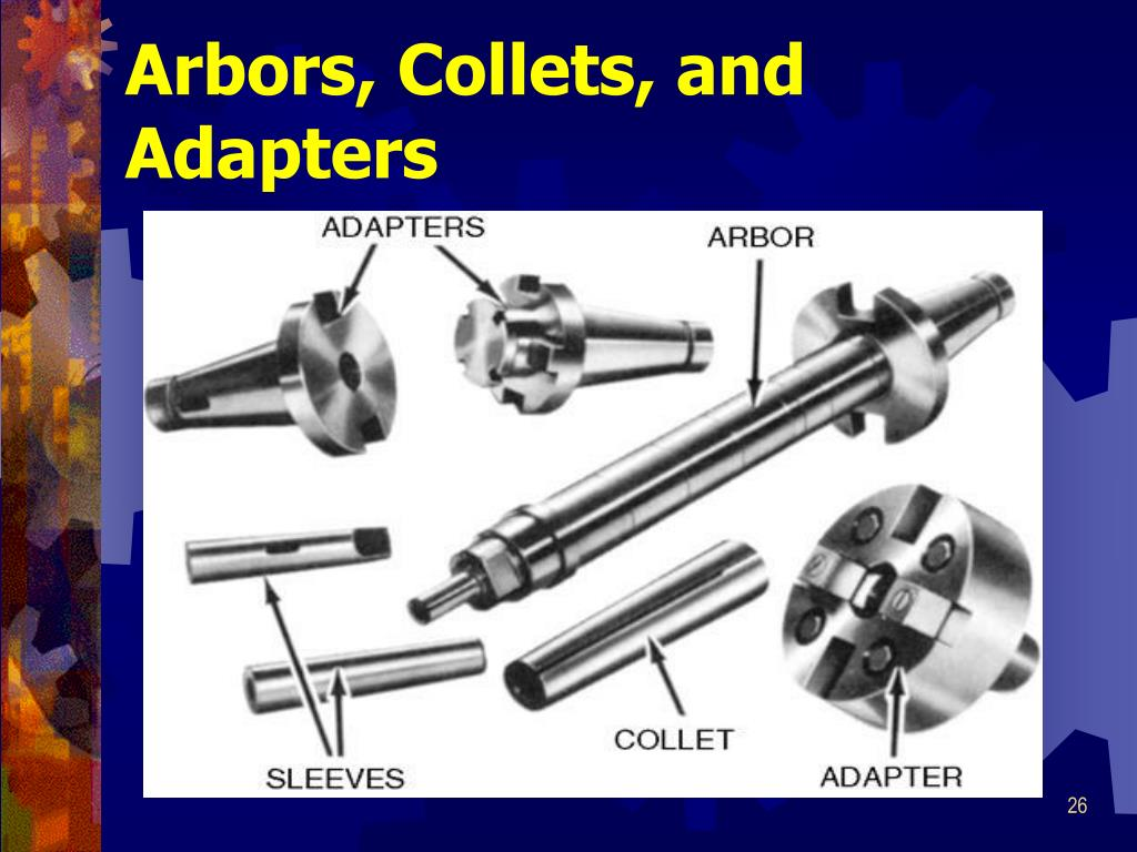 Arbors, Collets, and Adapters