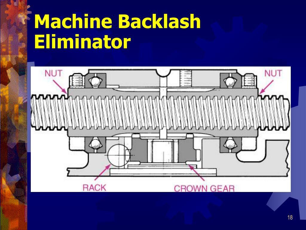 Machine Backlash Eliminator
