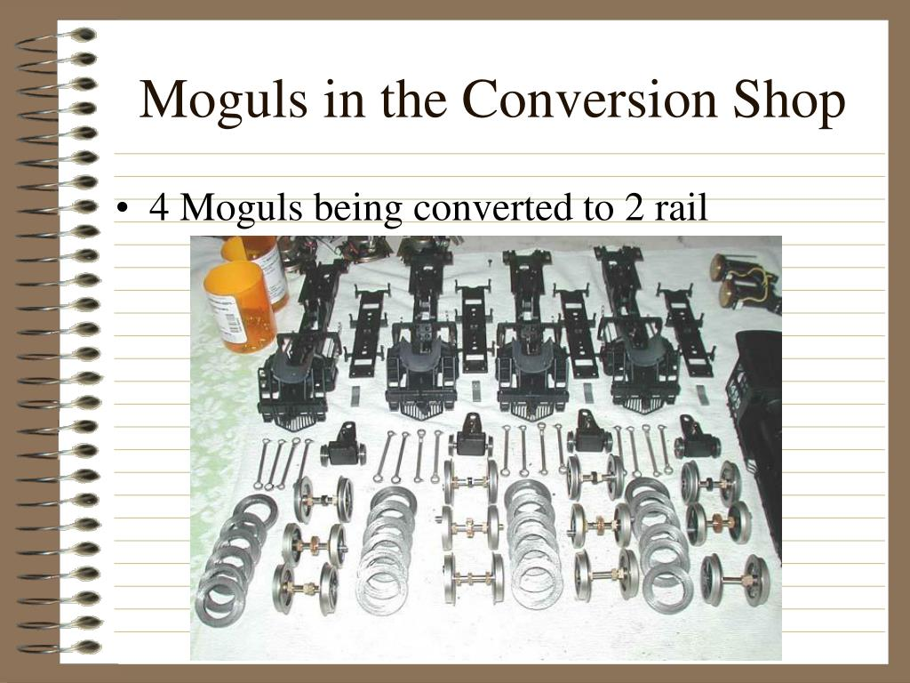 Moguls in the Conversion Shop