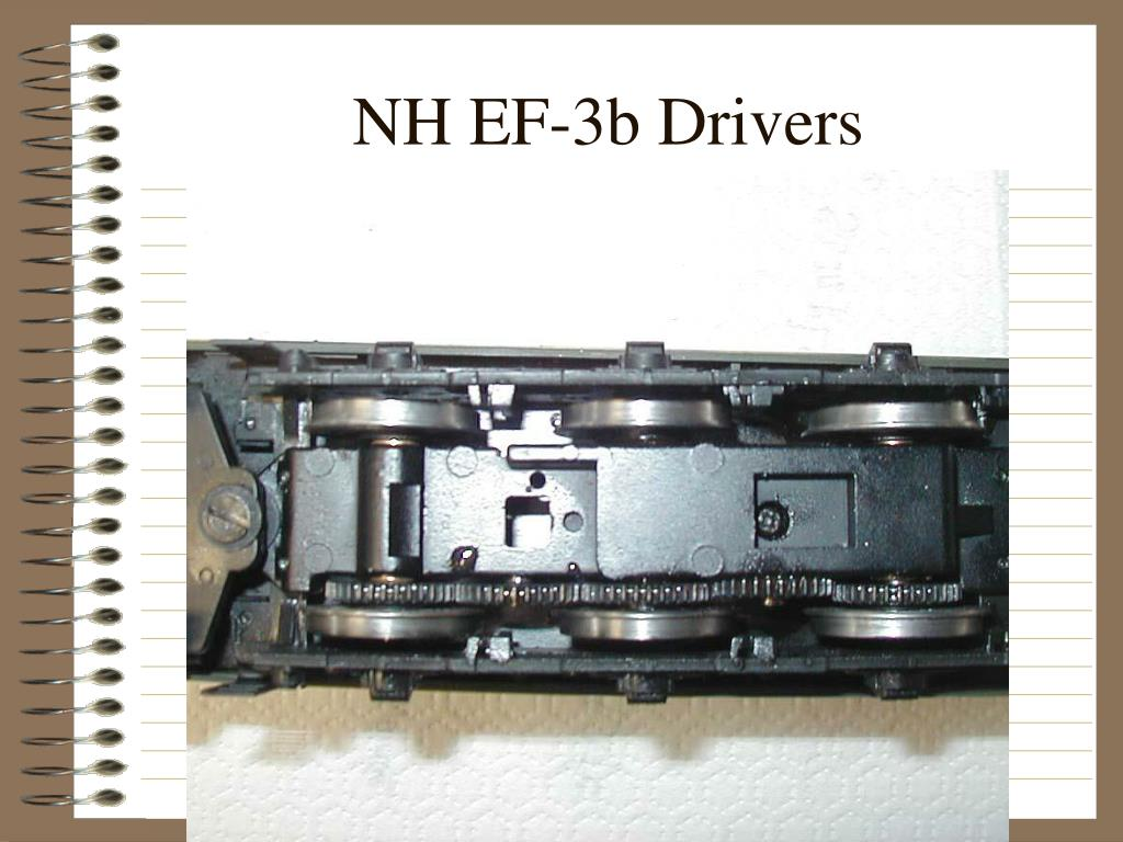 NH EF-3b Drivers