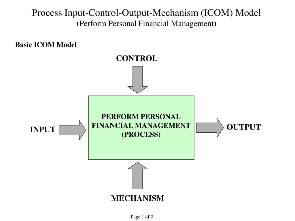 Process Input-Control-Output-Mechanism (ICOM) Model