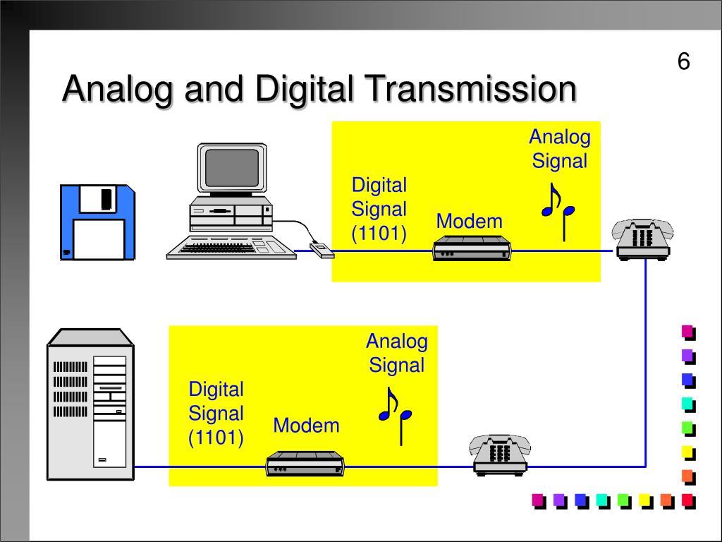 Analog and Digital Transmission