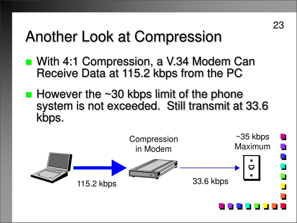 Another Look at Compression