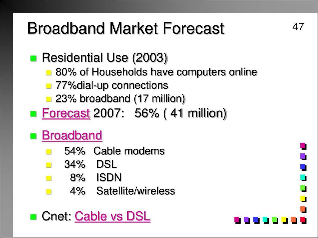 Broadband Market Forecast