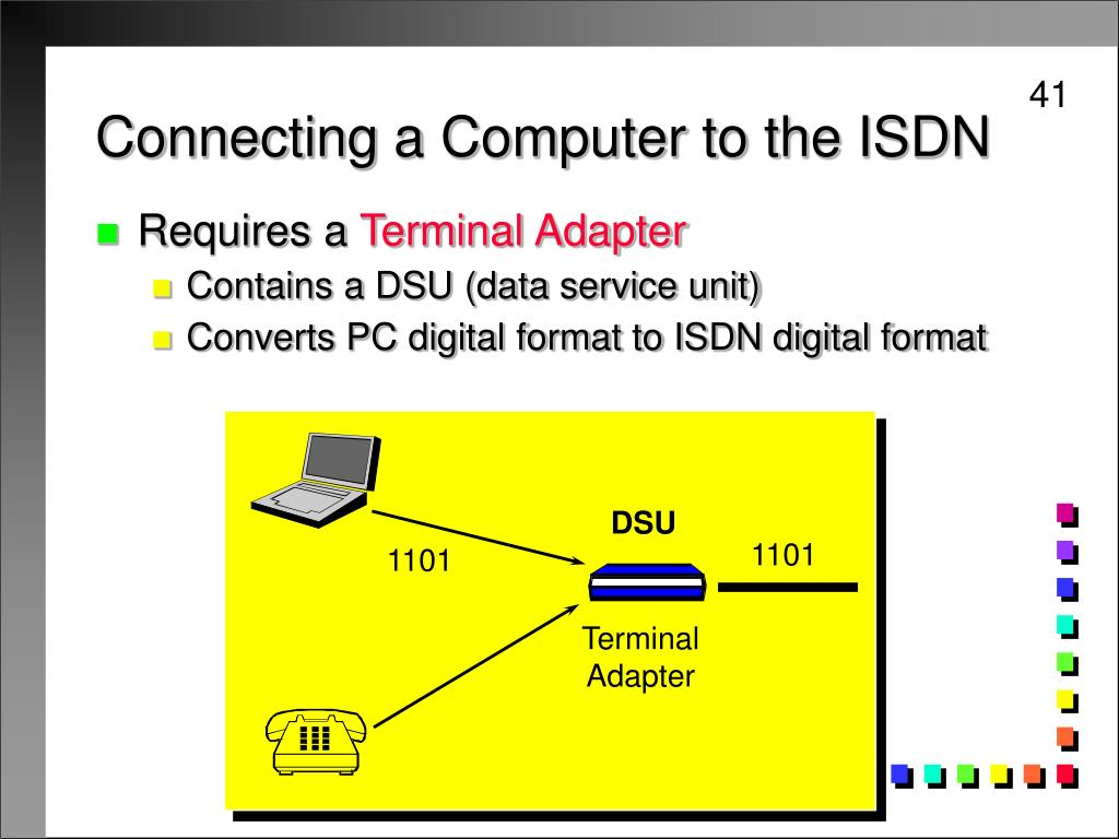Connecting a Computer to the ISDN