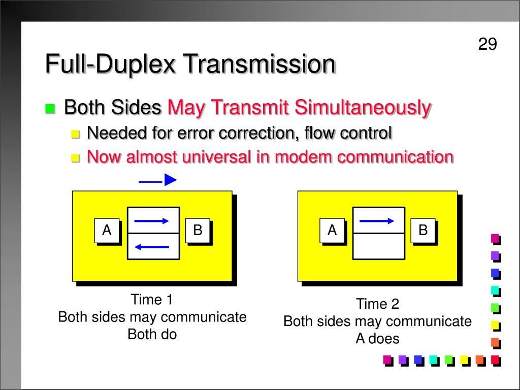Full-Duplex Transmission