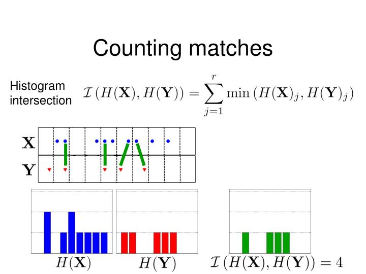 Counting matches