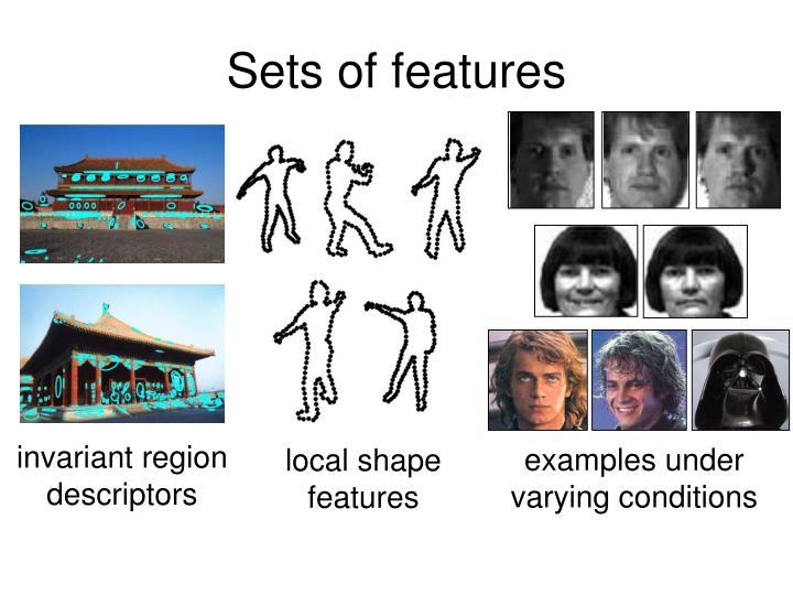 invariant region descriptors