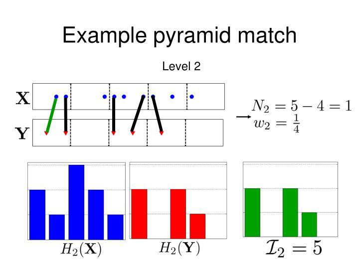 Example pyramid match