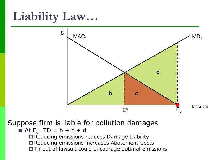 Liability Law…