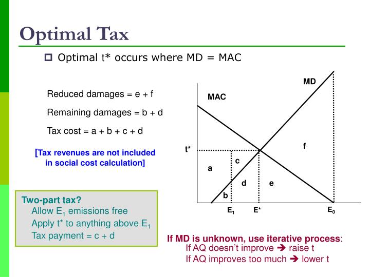 Optimal Tax
