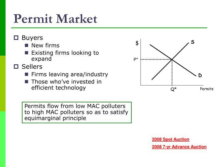 Permit Market