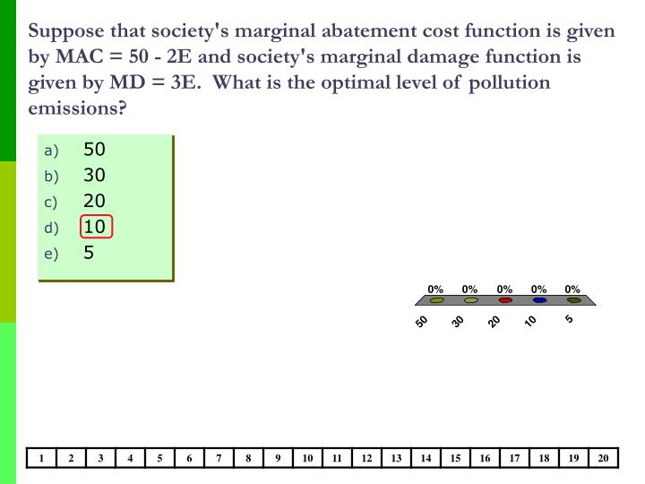 Suppose that society's marginal abatement cost function is given by MAC = 50 - 2E and society's marginal damage function is given by MD = 3E.  What is the optimal level of pollution emissions?
