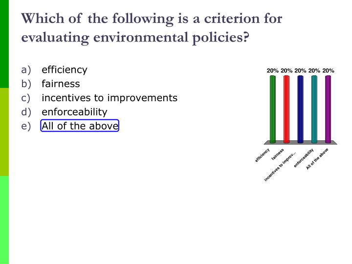 Which of the following is a criterion for evaluating environmental policies?