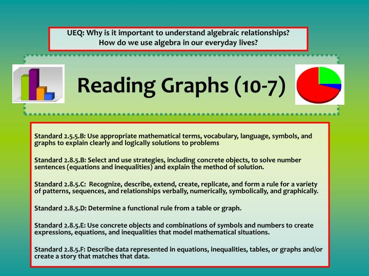 Reading graphs 10 7