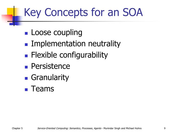 Key Concepts for an SOA
