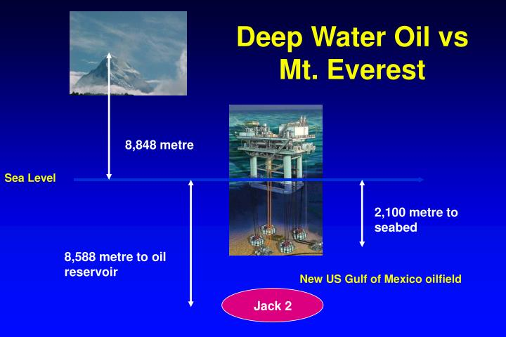 Deep Water Oil vs Mt. Everest