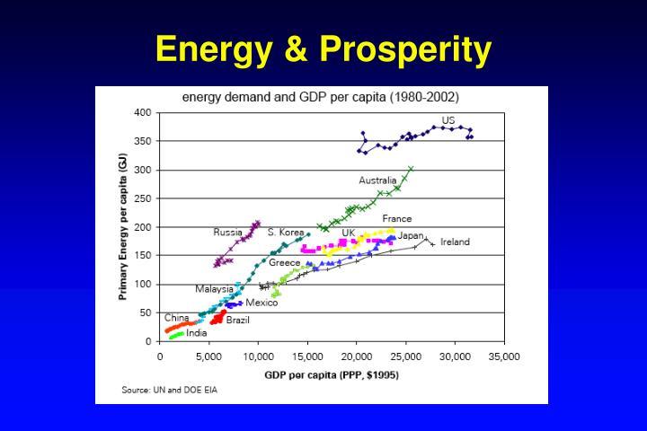 Energy & Prosperity