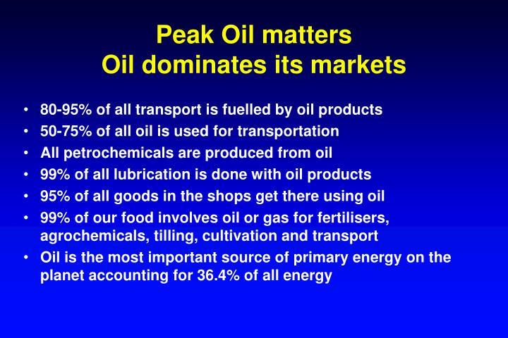 Peak Oil matters