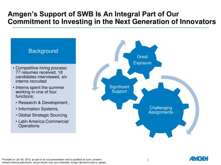 Amgen's Support of SWB Is An Integral Part of Our Commitment to Investing in the Next Generation of Innovators